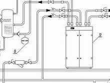 Конструкции с источником вода